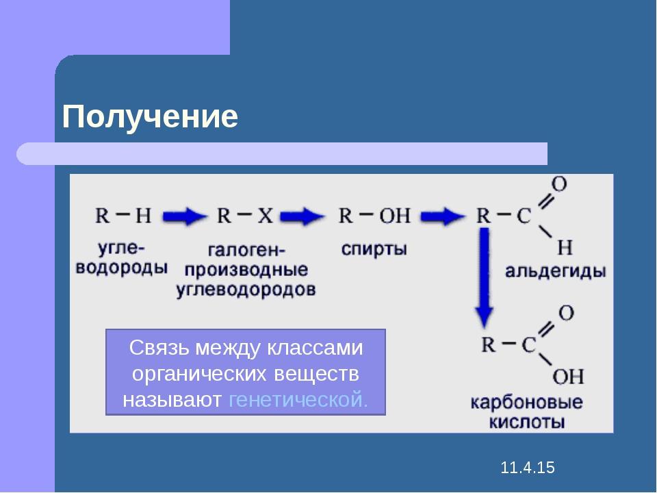 Получение Связь между классами органических веществ называют генетической.
