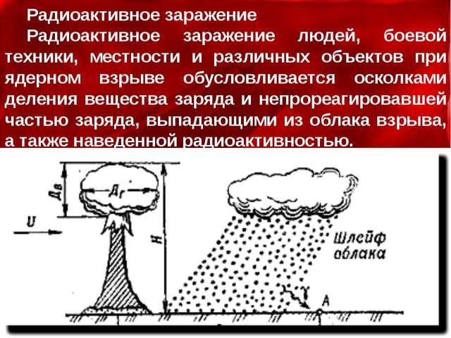 Радиоактивное заражение Радиоактивное заражение людей, боевой техники, местно...