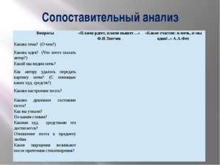 Сопоставительный анализ Вопросы «Пламя рдеет, пламя пышет…» Ф.И.Тютчев «Какое
