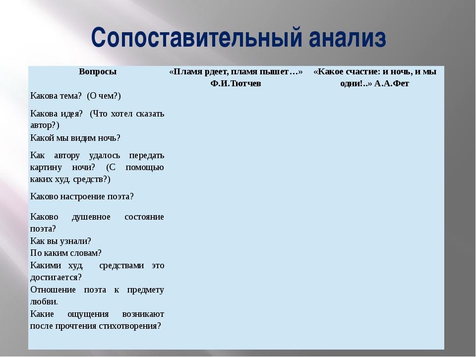 Как сделать сравнительный анализ стихотворения
