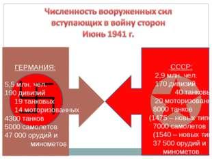 ГЕРМАНИЯ: 5,5 млн. чел. 190 дивизий 19 танковых 14 моторизованных 4300 танко