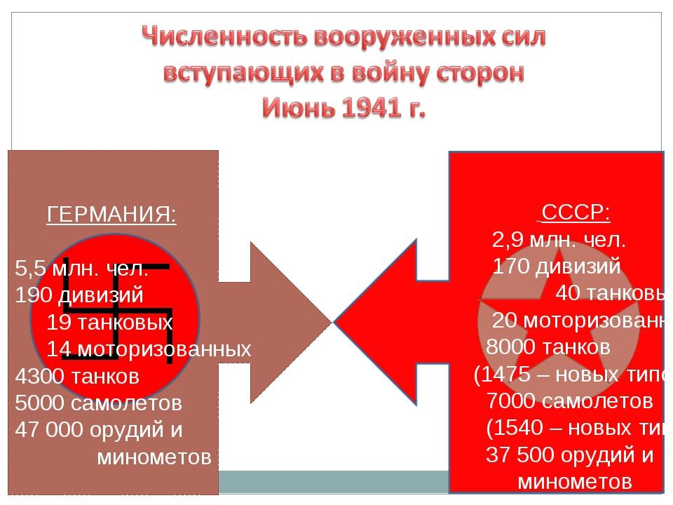 ГЕРМАНИЯ: 5,5 млн. чел. 190 дивизий 19 танковых 14 моторизованных 4300 танко...