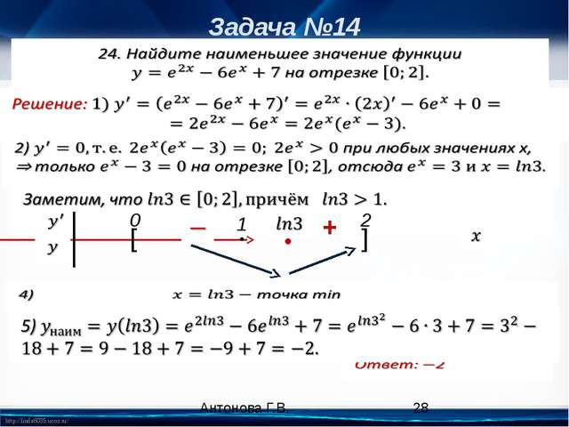 Задача №14 [ 0 ] 2 • 1 • + Антонова Г.В. 3) http://linda6035.ucoz.ru/