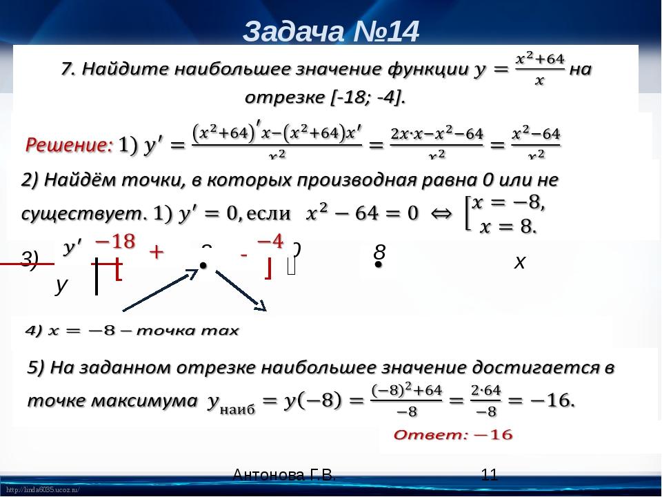 Задача №14 3) x y -8 8 0 ∘ [ ] Антонова Г.В. http://linda6035.ucoz.ru/