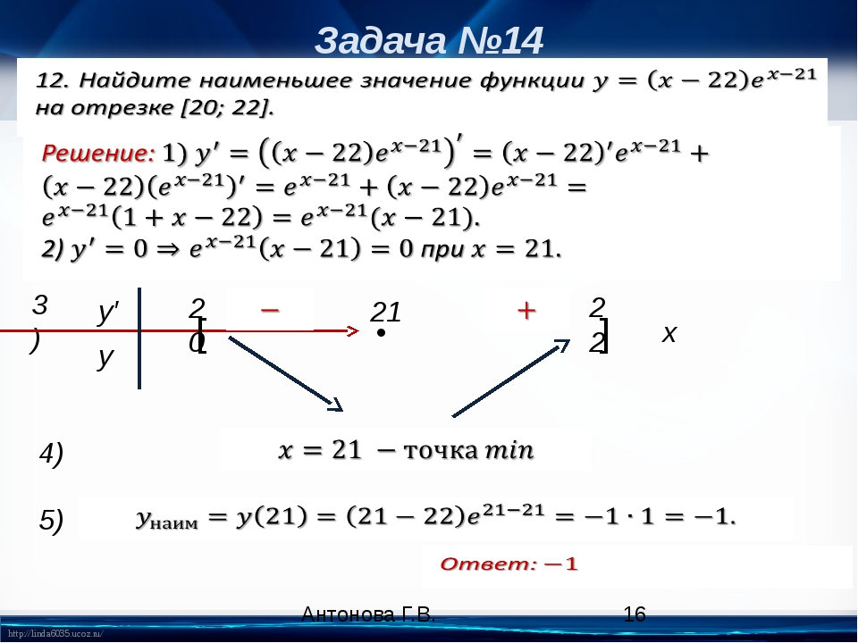 Задача №14 3) x y′ y 20 [ 22 ] 21 • 4) 5) Антонова Г.В. http://linda6035.ucoz...