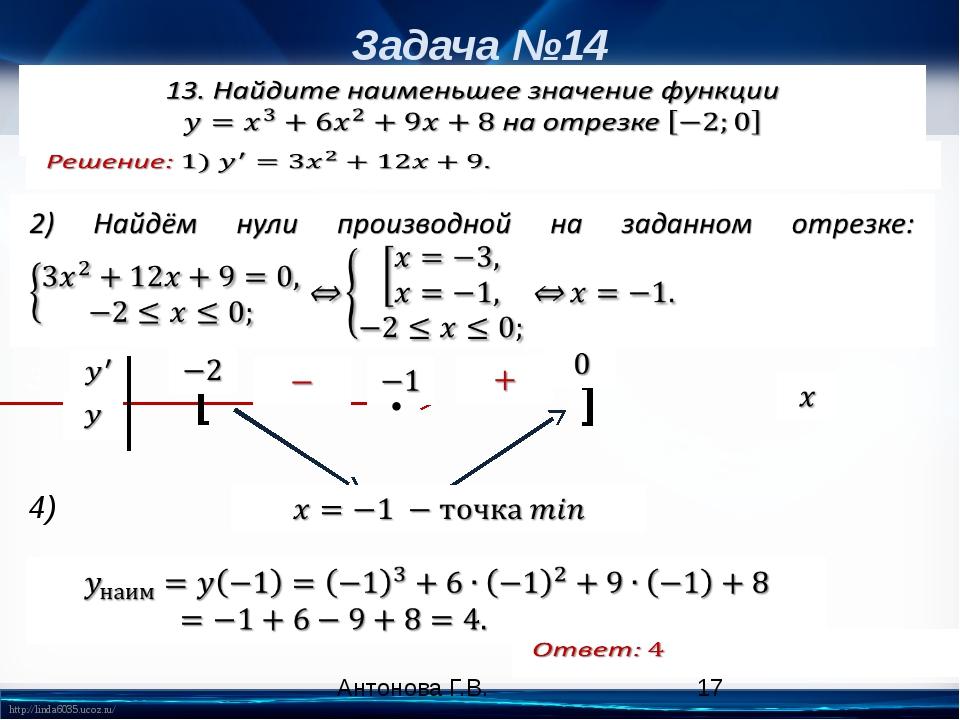 Задача №14 [ ] • 4) 5) Антонова Г.В. 3) http://linda6035.ucoz.ru/