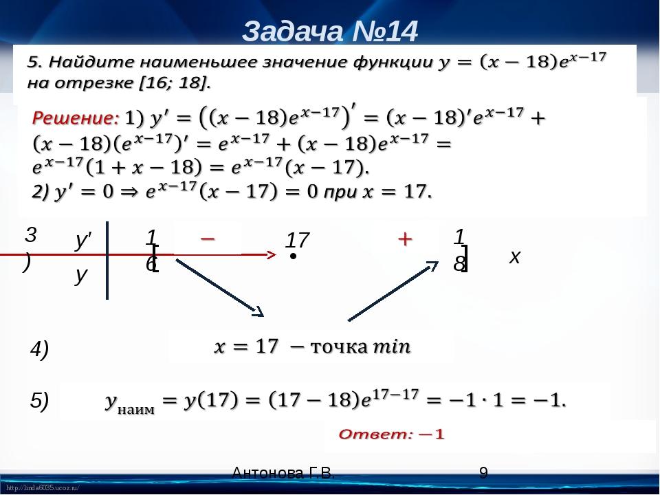 Задача №14 x • y′ y 17 4) 3) 5) [ ] 16 18 Антонова Г.В. http://linda6035.uco...