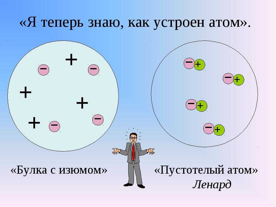 «Я теперь знаю, как устроен атом». + + + + «Булка с изюмом» «Пустотелый атом»...