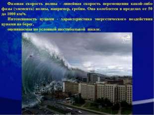 Фазовая скорость волны - линейная скорость перемещения какой-либо фазы (элеме