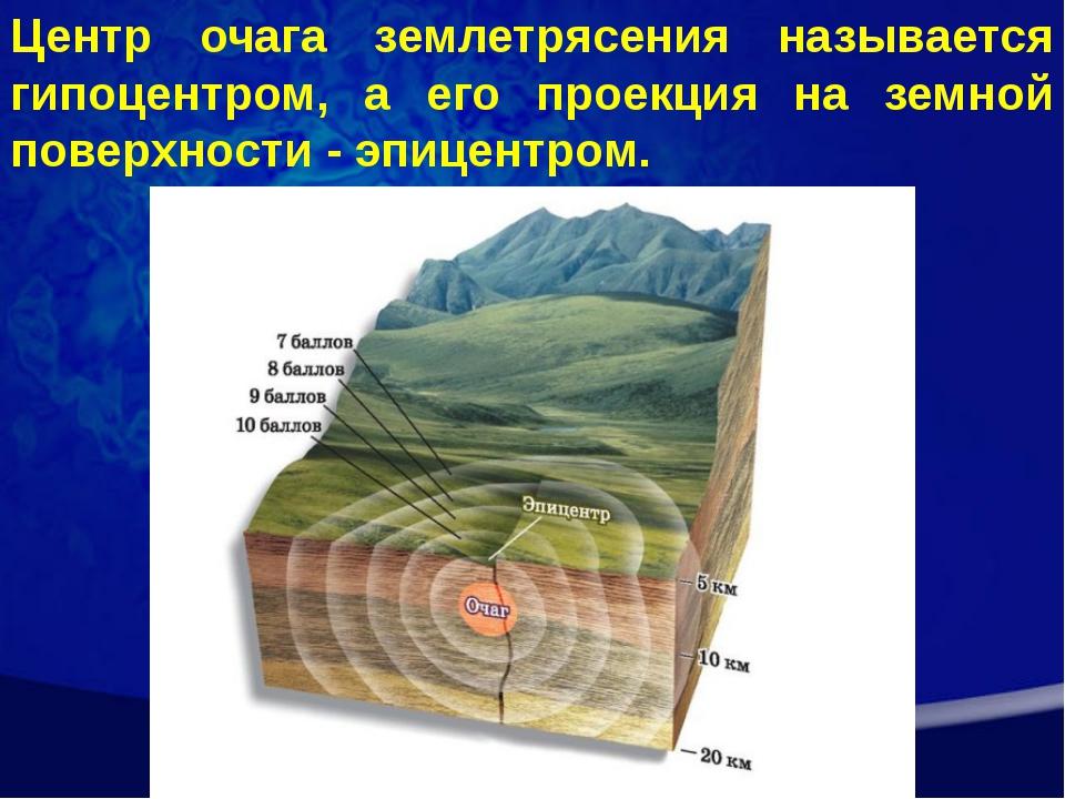 Центр очага землетрясения называется гипоцентром, а его проекция на земной по...