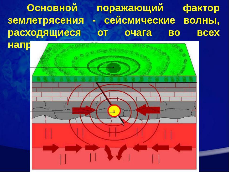 Основной поражающий фактор землетрясения - сейсмические волны, расходящиеся...