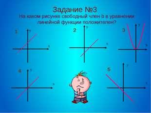 На каком рисунке свободный член b в уравнении линейной функции положителен? З
