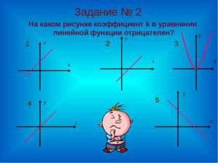 Задание № 2 х у х у х у х у х у На каком рисунке коэффициент k в уравнении л