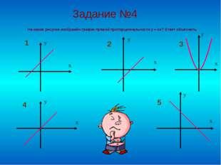 На каком рисунке изображён график прямой пропорциональности у = kx? Ответ объ