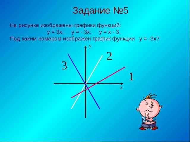 На рисунке изображены графики функций: у = 3х; у = - 3х; у = х - 3. Под каким...