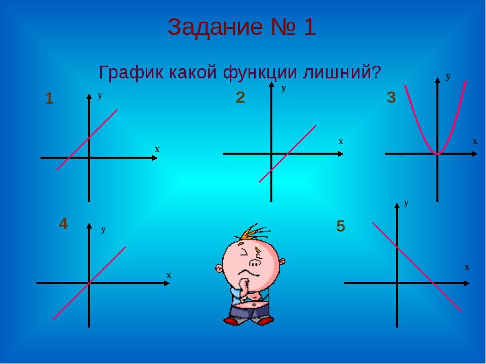График какой функции лишний? Задание № 1 у х у х у х у х у х 1 2 3 4 5