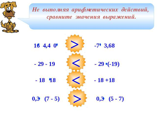 Не выполняя арифметических действий, сравните значения выражений. > < < > 16...