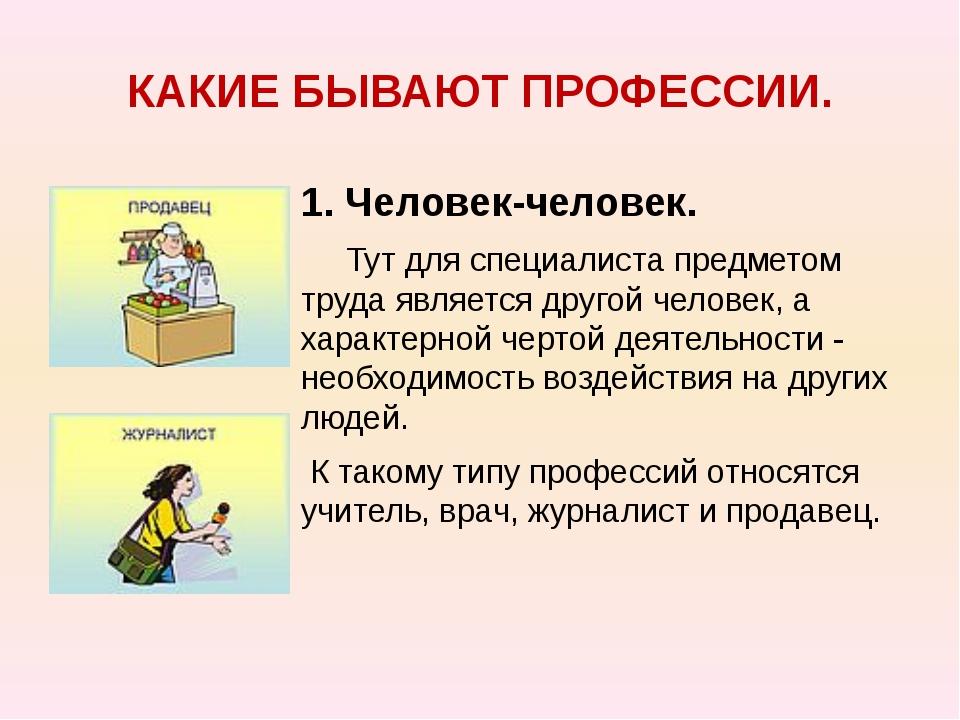 Классификация профессий презентация