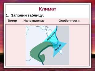 Климат Заполни таблицу: Ветер Направление Особенности Эби С озера Эби-Нурв ст