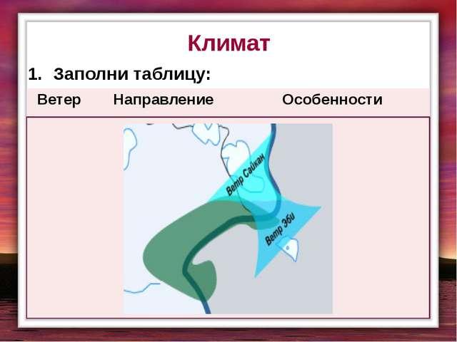 Климат Заполни таблицу: Ветер Направление Особенности Эби С озера Эби-Нурв ст...