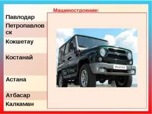 Машиностроение: Павлодар Тракторный завод Петропавловск Оборудование для черн
