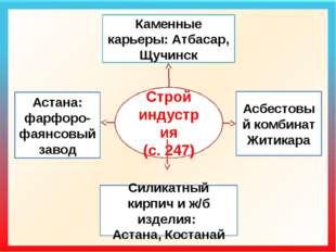 Каменные карьеры: Атбасар, Щучинск Строй индустрия (с. 247) Асбестовый комби