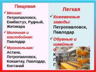 Пищевая Мясная: Петропавловск, Екибастуз, Рудный, Житикара Молочная и маслобо