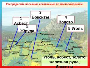 Распределите полезные ископаемые по месторождениям 1 2 3 4 5 Уголь, асбест, з