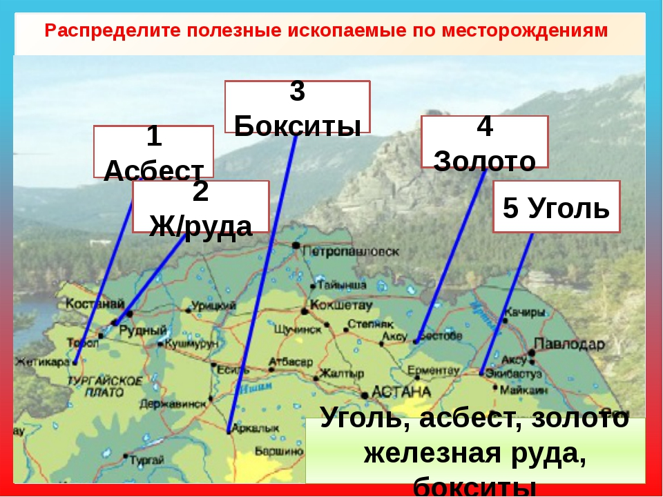 Распределите полезные ископаемые по месторождениям 1 2 3 4 5 Уголь, асбест, з...