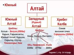 Хребты: Катын - Белуха (4506м) Нарын, Сарымсакты, Южный Алтай, Куршим, Сарыта