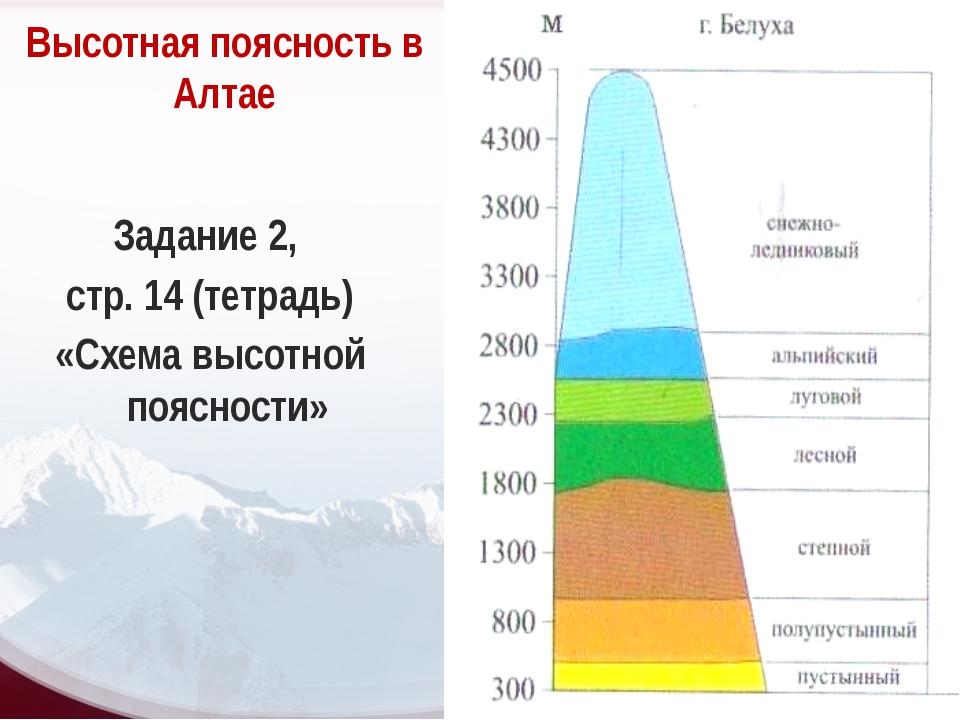 Высотная поясность в Алтае Задание 2, стр. 14 (тетрадь) «Схема высотной поясн...