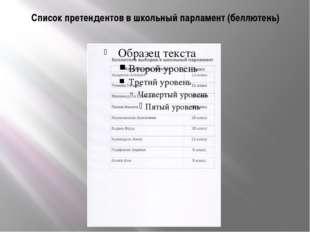 Список претендентов в школьный парламент (беллютень)