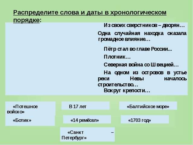 Распределите слова и даты в хронологическом порядке: Из своих сверстников –...