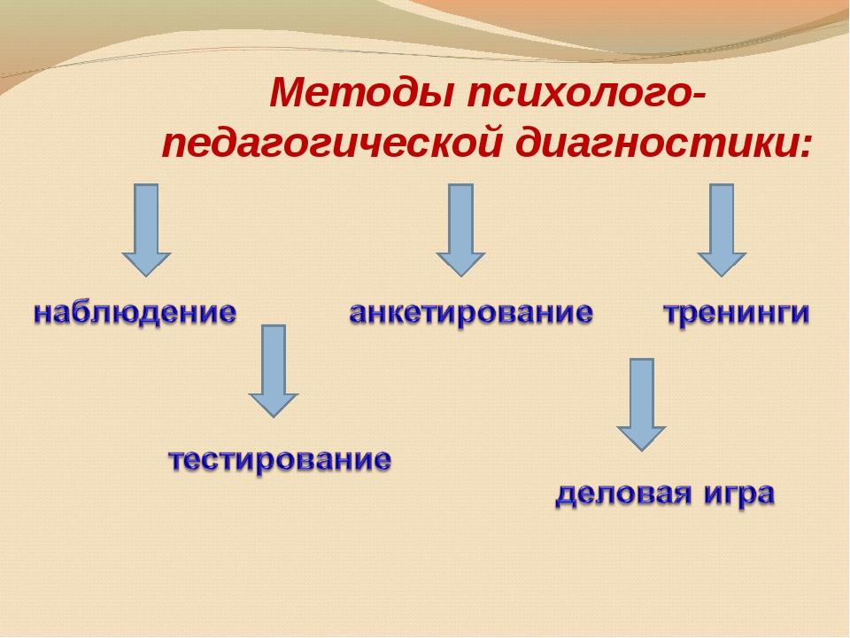 Методы психолого-педагогической диагностики: