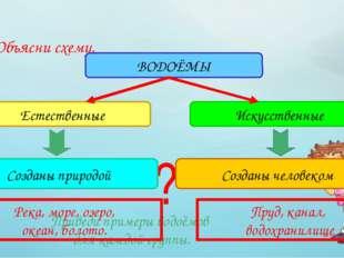 Объясни схему. ? Приведи примеры водоёмов для каждой группы. Река, море, озер