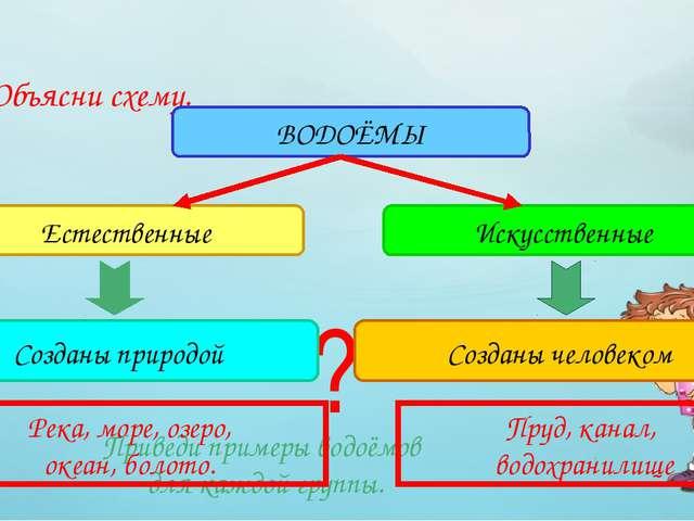 Объясни схему. ? Приведи примеры водоёмов для каждой группы. Река, море, озер...