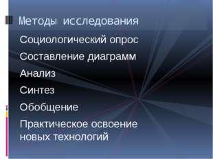 Социологический опрос Составление диаграмм Анализ Синтез Обобщение Практическ