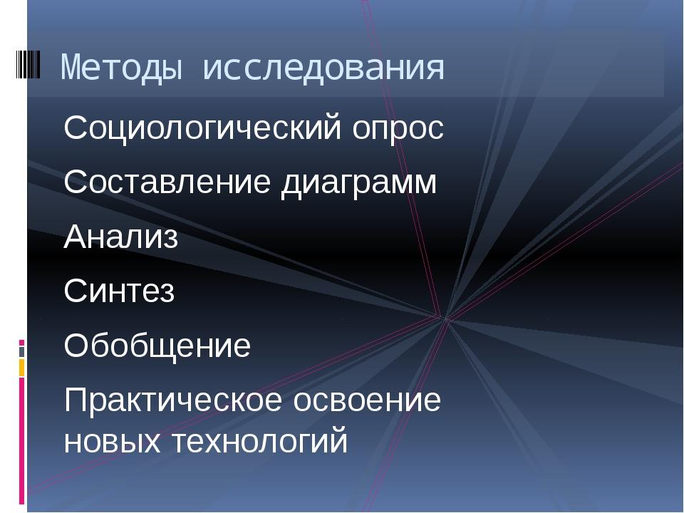 Социологический опрос Составление диаграмм Анализ Синтез Обобщение Практическ...
