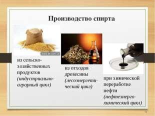 Производство спирта * из сельско- хозяйственных продуктов (индустриально-агра