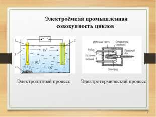 Электролитный процесс Электротермический процесс * Электроёмкая промышленная