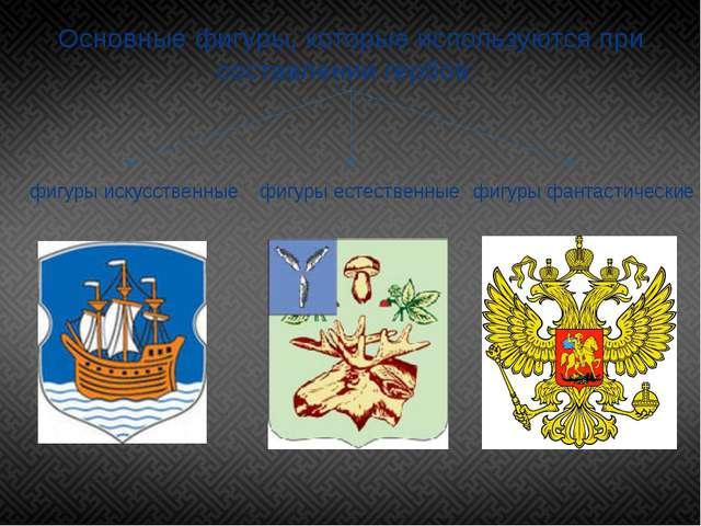 Основные фигуры, которые используются при составлении гербов: фигуры искусств...