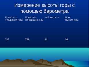 Измерение высоты горы с помощью барометра Р, мм.рт.ст у подножия горыР, мм.р