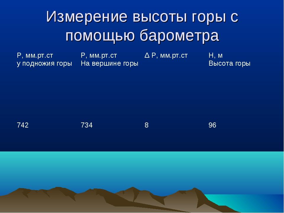 Измерение высоты горы с помощью барометра Р, мм.рт.ст у подножия горыР, мм.р...