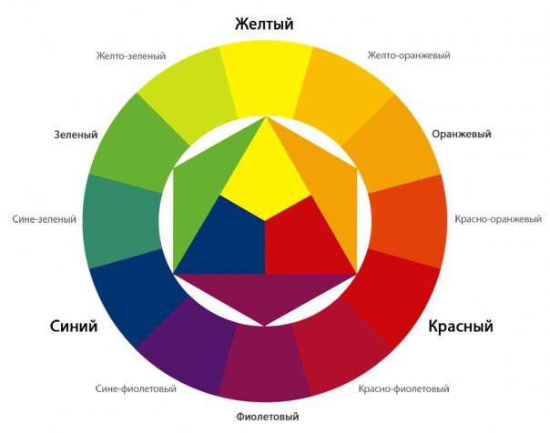 http://img0.liveinternet.ru/images/attach/c/6/98/967/98967780_large_pocvetu_kruge1300090258574.jpg