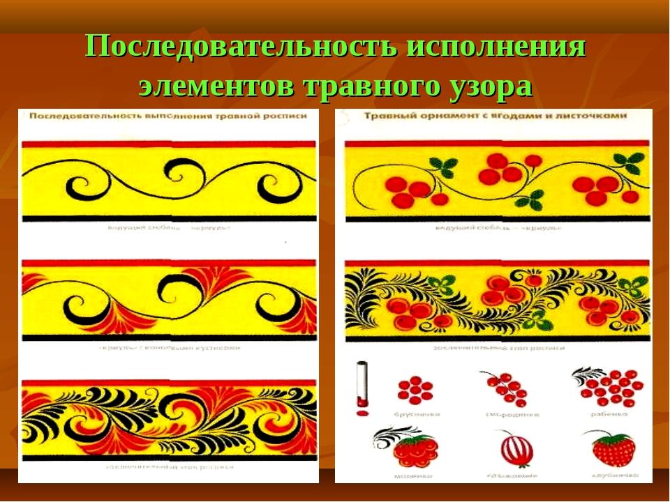 Хохломская роспись на полосе 158
