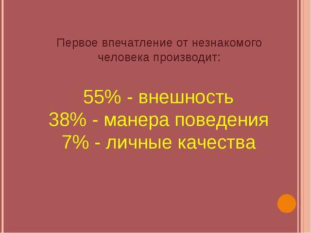 Первое впечатление от незнакомого человека производит: 55% - внешность 38% -...
