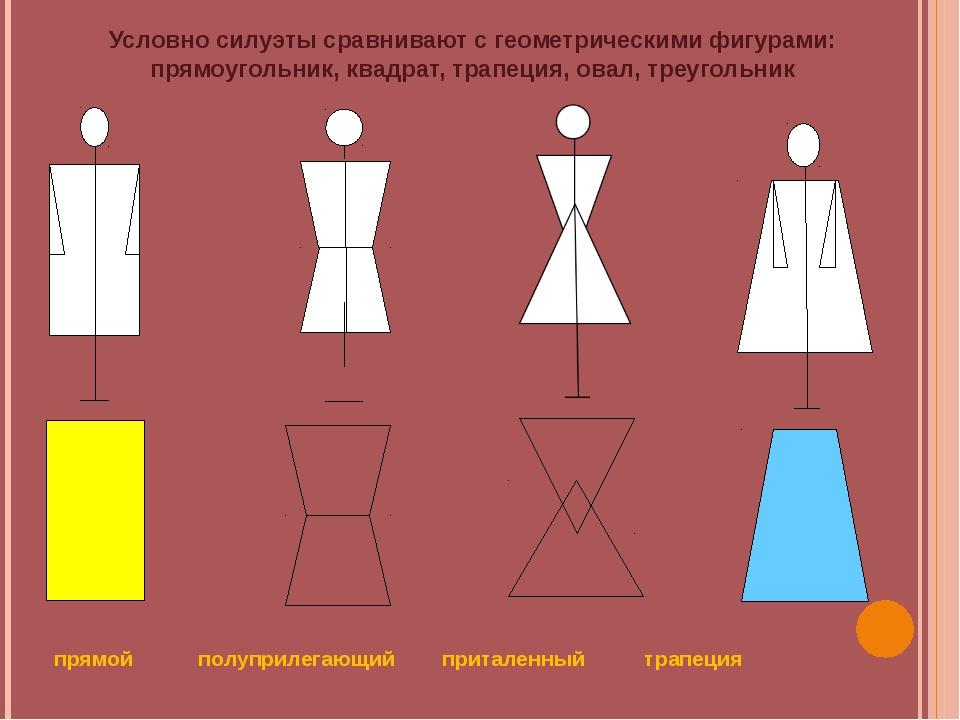 Условно силуэты сравнивают с геометрическими фигурами: прямоугольник, квадра...