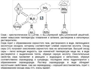 Сера - кристаллическое вещество, с молекулярной кристаллической решёткой, им