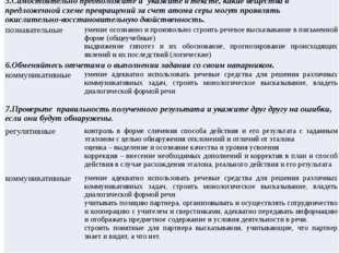 5.Самостоятельно предположите и укажите в тексте, какие вещества в предложенн