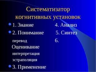 Систематизатор когнитивных установок 1. Знание 4. Анализ 2. Понимание 5. Синт